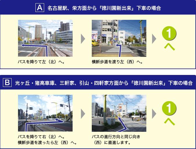 A-名古屋駅、栄方面から「徳川園新出来」下車の場合 B-光ヶ丘・猪高車庫、三軒家、引山・四軒家方面から「徳川園新出来」下車の場合